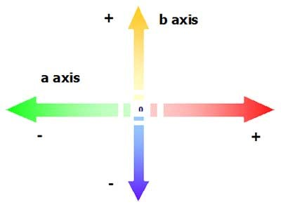 https://www.kaolin.co.za/images/yellowness.jpg